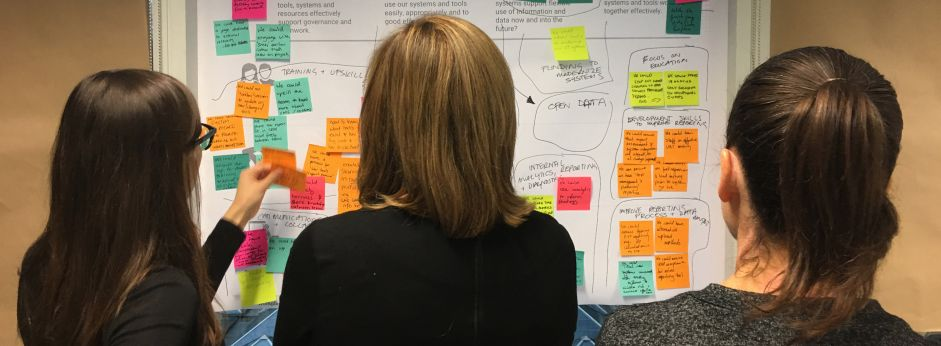 Image of a wall with a white poster on it which is covered in sticky notes of different colours. 3 people with shoulder length hair are standing in front and looking at the wall.