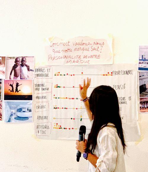 ThinkPlace designer Juanita Rodriguez work on a co-designed branding campaign