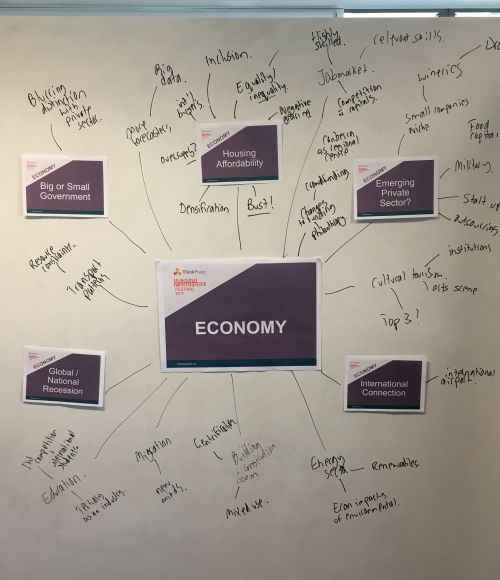 Workshop thoughts on the future of Canberra through the lens of the economy